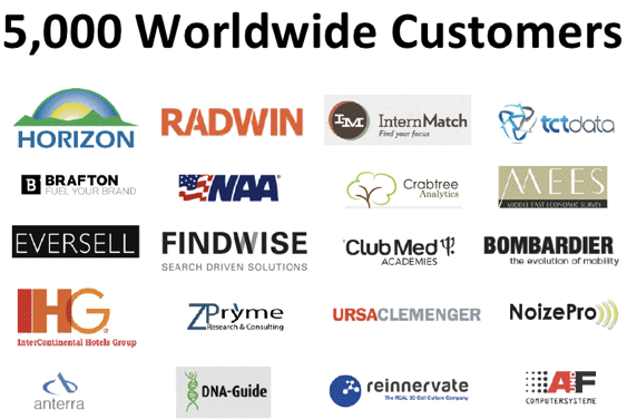 5,000 Worldwide Customers