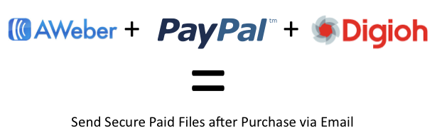 PayPal Digioh and AWeber